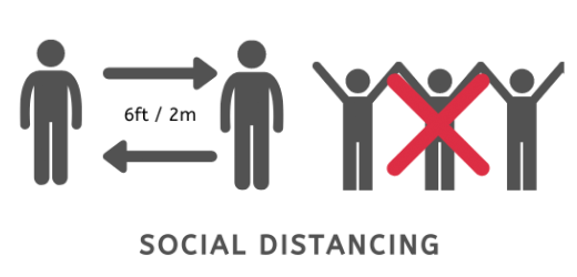 covid social distancing pictogram